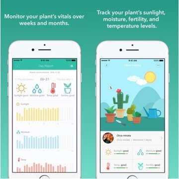 Monitor and Track your plants vitals